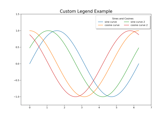 Customize Legend in Matplotlib