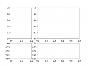 Matplotlib Custom Layout