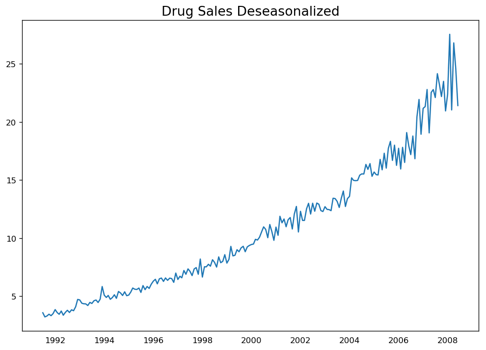 Deseasonalize Time Series