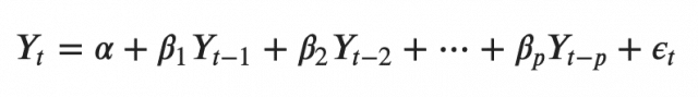 AR(p) Model - Equation